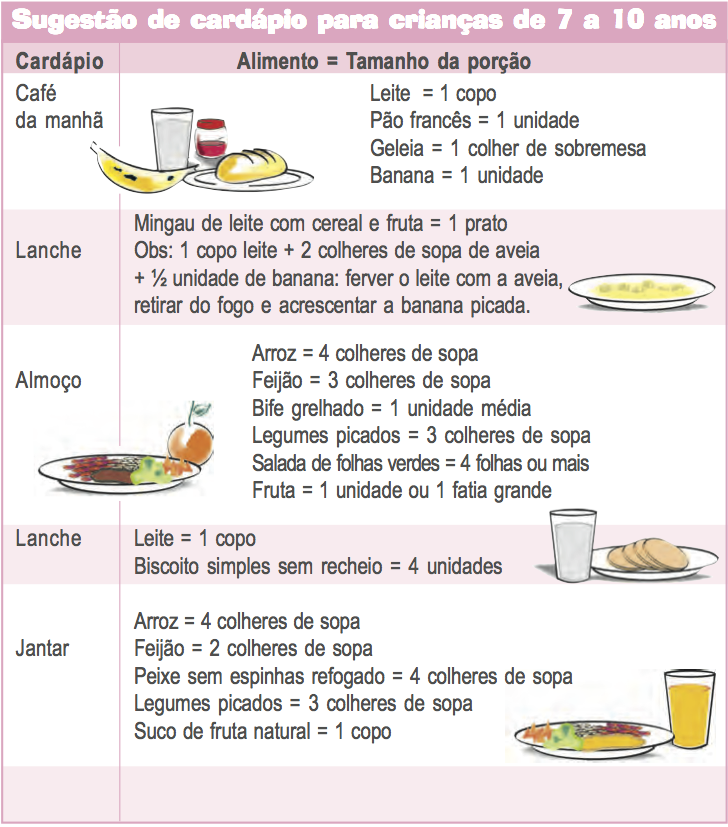 Nombre De Armario Judio ~ Sugest u00e3o de cardápio para crianças de 7 a 10 anos u2013 Arca do Sabor Gastronomia
